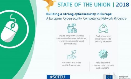 European Commission Launches Pilot Projects to Reinforce EU's Cybersecurity Capacity